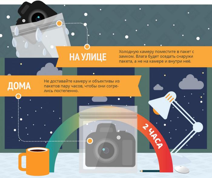 Как фотографировать на морозе