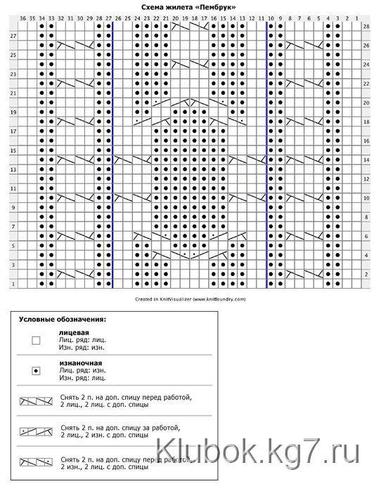 Узоры для вязания безрукавки спицами схемы для детей