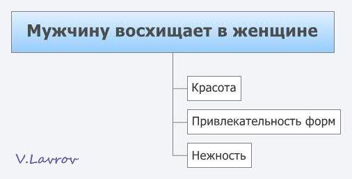 5954460_Myjchiny_voshishaet_v_jenshine (506x257, 12Kb)