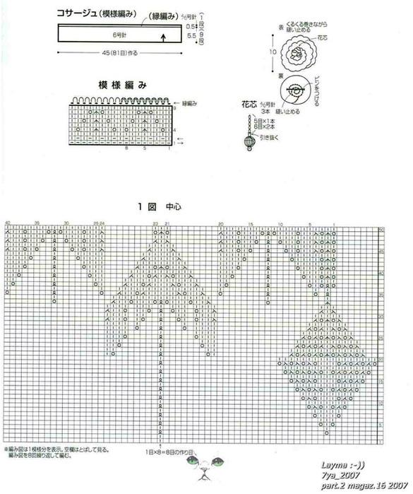 5308269_koftochkaajurvostok4 (585x700, 122Kb)
