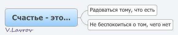 5954460_Schaste__eto___ (580x116, 10Kb)