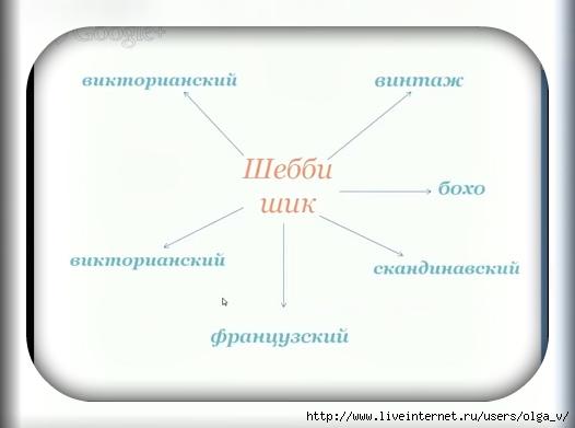 4964063_Bezimyannii (526x391, 59Kb)