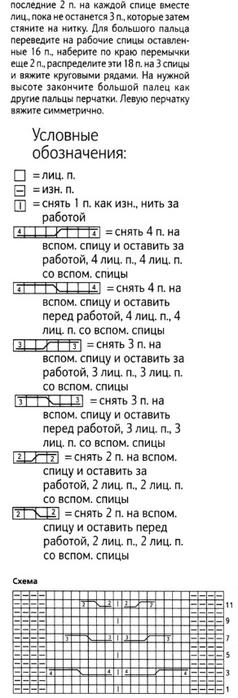 per-spi2 (238x700, 102Kb)