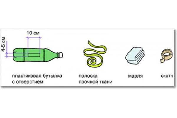 1448121228_uvlazhnitel-vozduha-svoimi-rukami-1 (600x400, 16Kb)