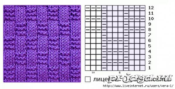 Вязание спицами узор плетёнка схема 11