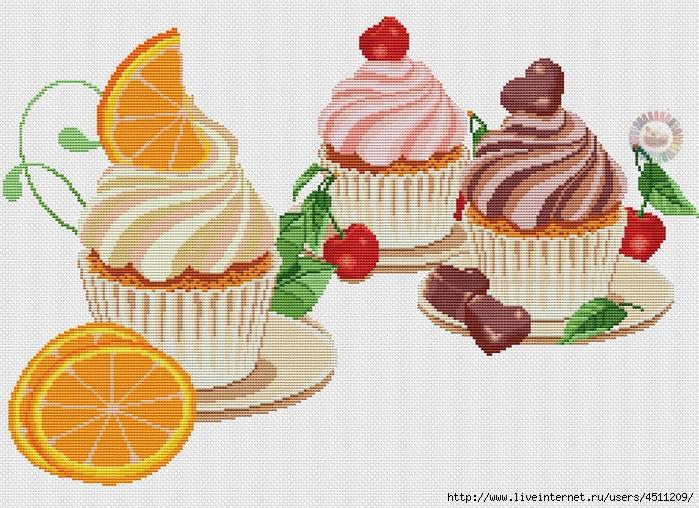 Десерты вышивка крестом