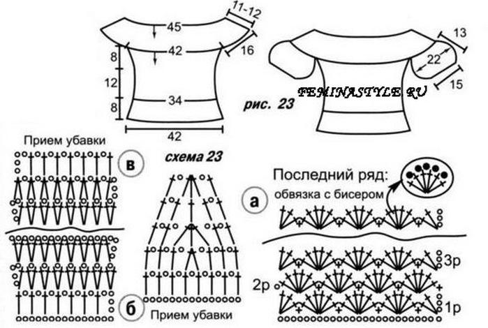 Схемы вязания спицами фонарики