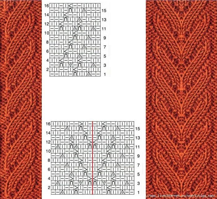 Арановый узор схема вязания