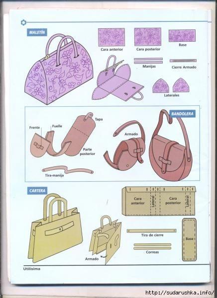 Как сделать сумочку из ткани для начинающих