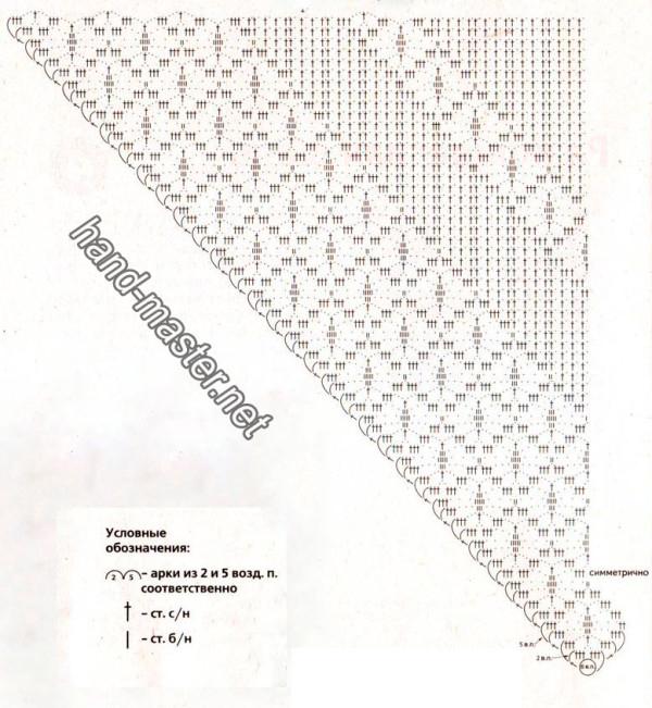 shal-bordo-shema-e1399967296170 (600x651, 364Kb)