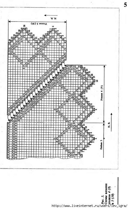Платки пуховые связать на спицах схема