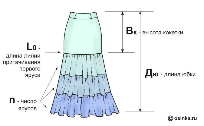 Шитье юбка ярусами