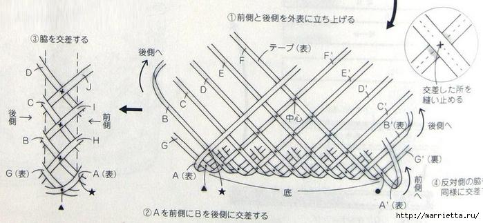 Сумочка из полосок ткани и цветочков йо-йо (1) (700x323, 190Kb)