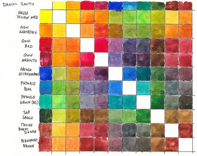 Как смешать краски рисовать