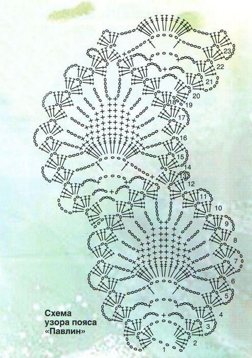 Схема вязания пояса Павлин