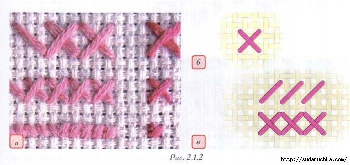 Швы для вышивки на канве 109