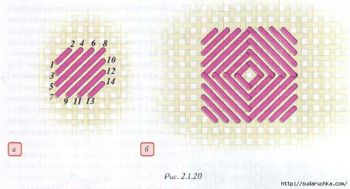 Счетная вышивка по канве схемы 38