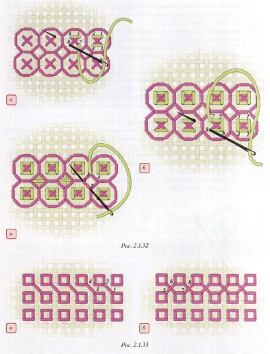 Счетная вышивка по канве схемы 61