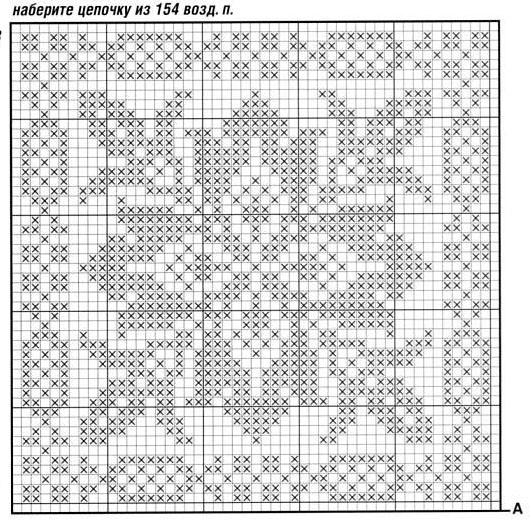 Прямоугольная скатерть филейное вязание 10