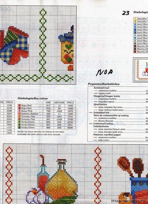 Веселенькая вышивка для кухни (9) (508x700, 334Kb)