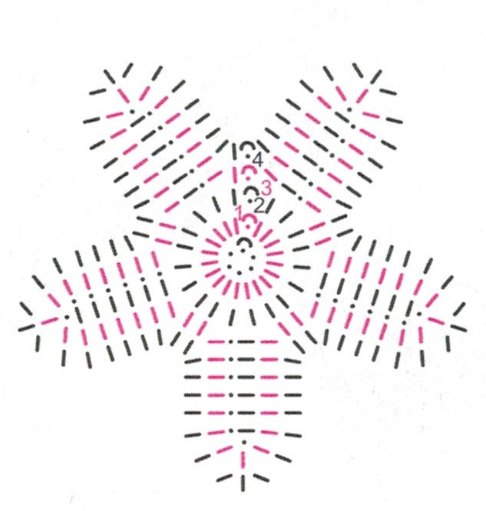Вязание шали звездочка