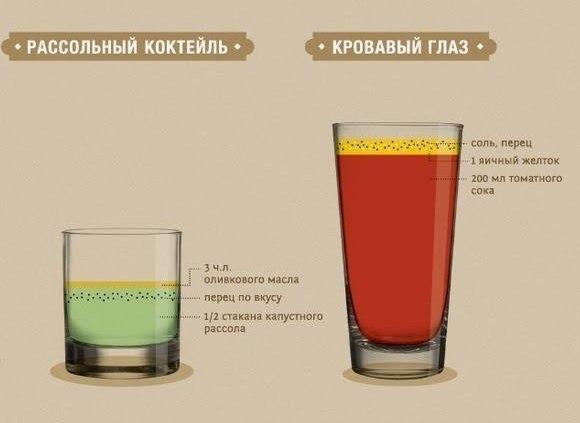 Рецепты похмельных коктейлей 1 (580x423, 23Kb)