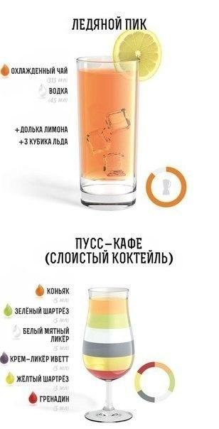 безалкогольные коктейли рецепты в домашних условиях с фото