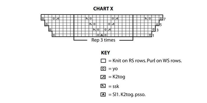 Jane-Austen-Chart-X (700x347, 55Kb)