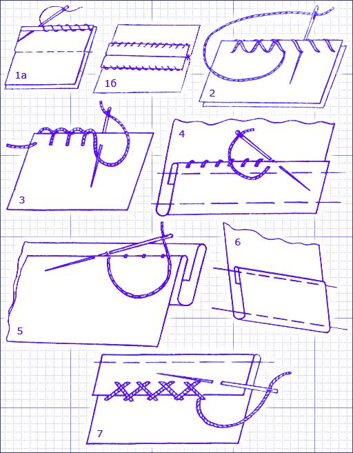 Ручные швы и машинные работы. Виды и применение (3) (512x657, 42Kb)