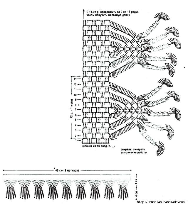 Вязание крючком. Бордюр с висюльками (1) (640x700, 240Kb)