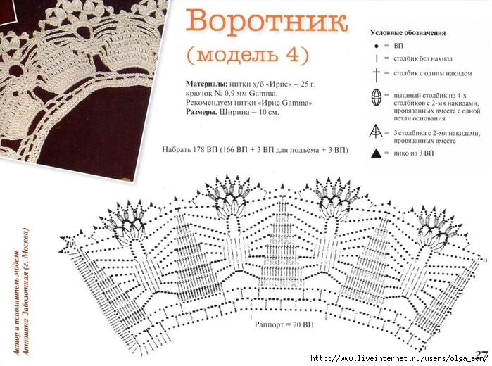 Схемы вязания воротничков крючком с описанием и схемами фото 64