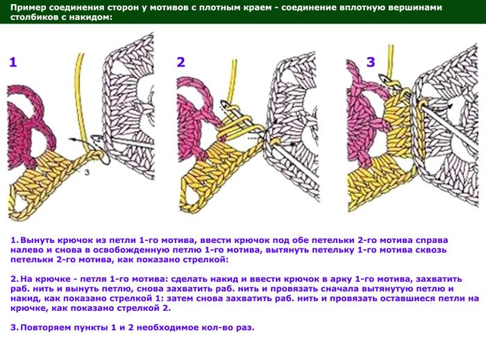 primer-soedineniya-storon-u-motivov-s-plotnym-kraem (700x497, 317Kb)