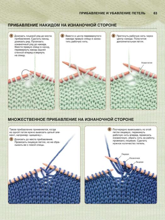 Как убавлять при вязании спицами