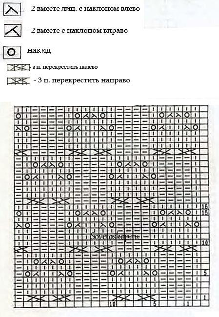 Ажурные узоры спицами/4386152_03 (449x650, 127Kb)