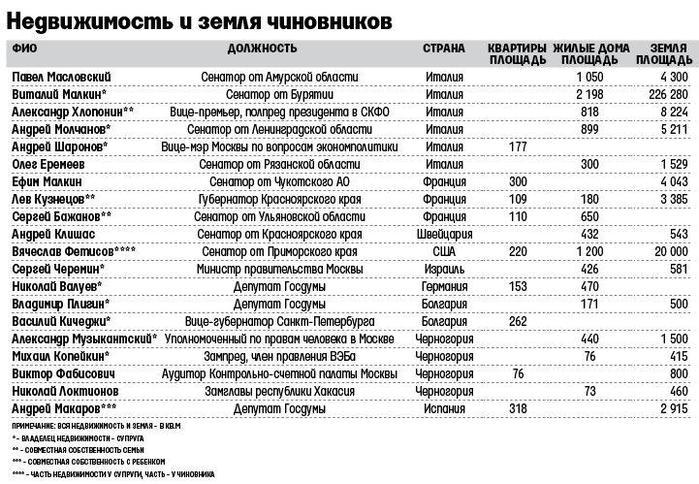 Украина и 14 стран ЕС подписали меморандум об интеграции газового рынка - Цензор.НЕТ 8965