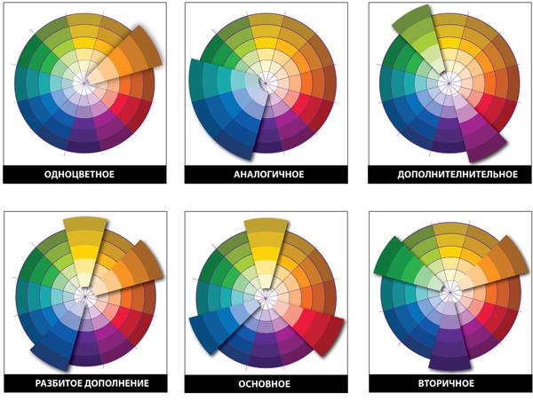 Схема сочетание цвета