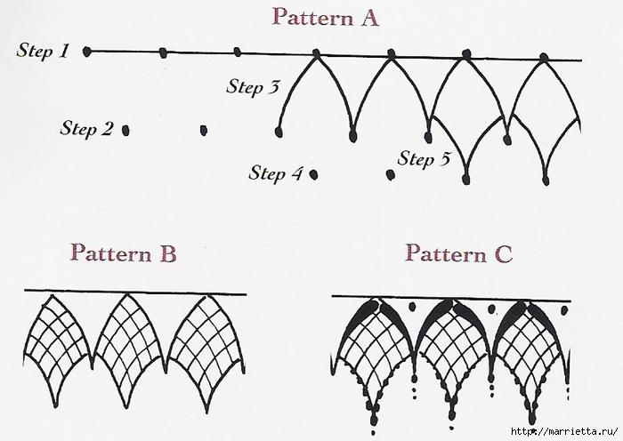 Декорирование и точечная роспись - имитация кружева (24) (700x496, 207Kb)
