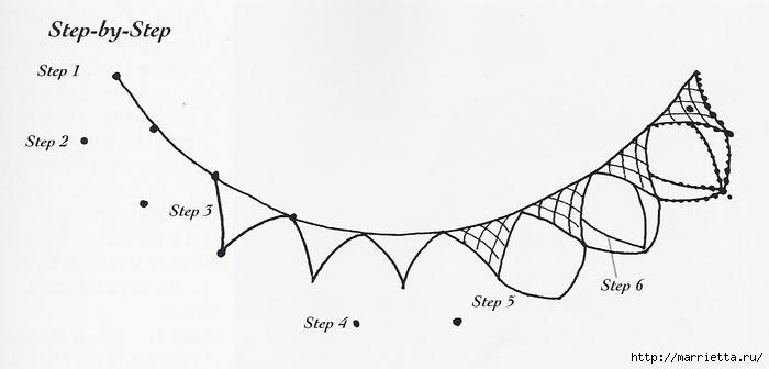 Декорирование и точечная роспись - имитация кружева (32) (700x336, 111Kb)