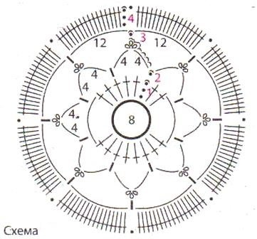 VESTIDO MOTIVOS VERDE4 (361x336, 86Kb)