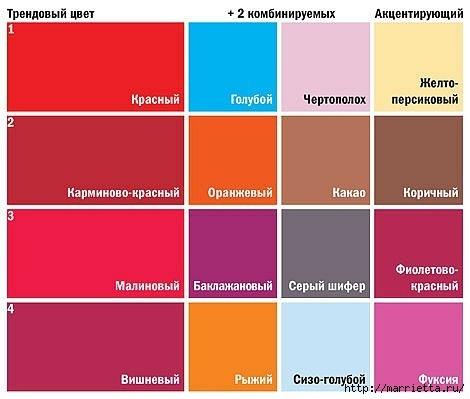 Цветовая гамма - таблицы сочетания цветов в интерьере (13) (470x399, 72Kb)