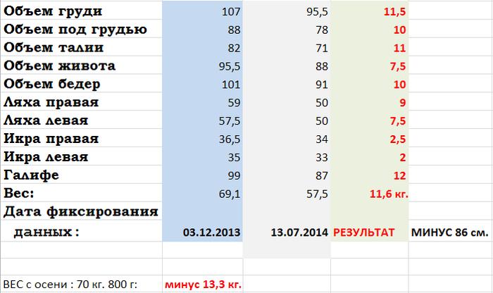 5320634_Snimok_ekrana_20140716_v_15_40_24 (700x416, 107Kb)