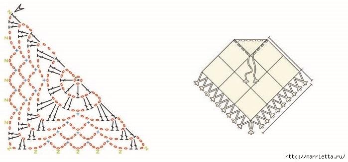 Эффектное пончо крючком из пряжи травка (2) (699x326, 123Kb)