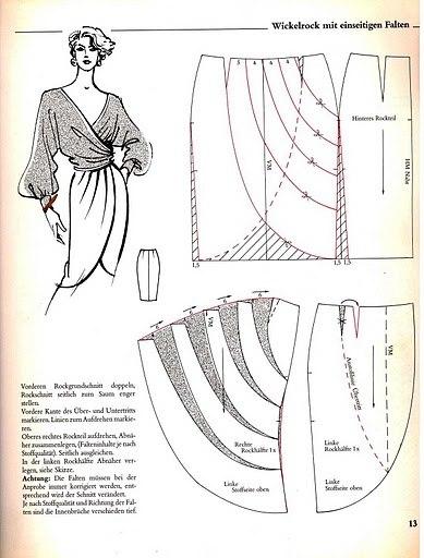 Платье тюльпан выкройка