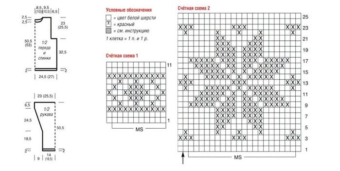 Самсунг дуос как сделать переадресацию