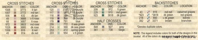 Виноградная лоза. Схемы вышивки крестом (3) (700x142, 99Kb)