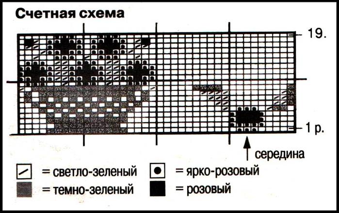 rozovyj-garnitur-s-vyshitoj-koketkoj-sxema-y (700x441, 300Kb)