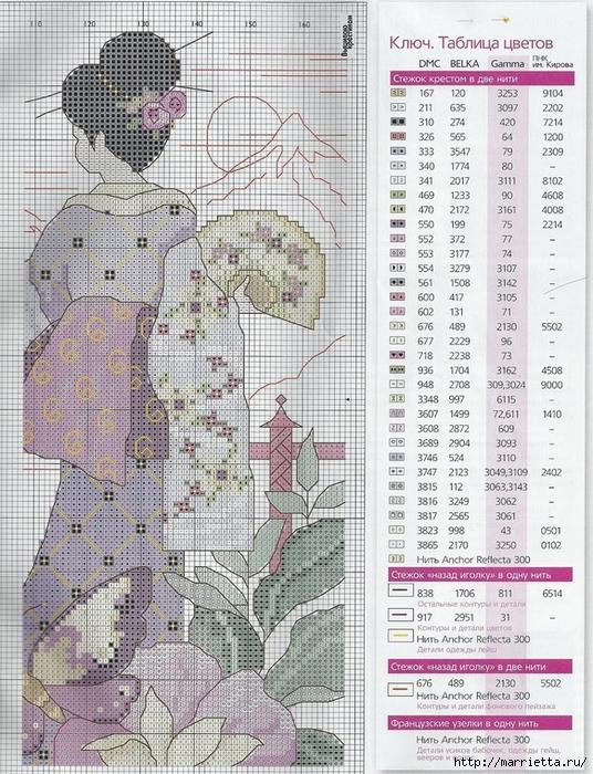 вышивка с гейшами для шкатулки (4) (536x700, 388Kb)
