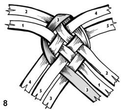 Плетем лапти из газетных трубочек (12) (247x225, 36Kb)