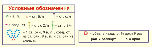 tunika-setkoj-kruchok-usl-oboz (607x191, 69Kb)
