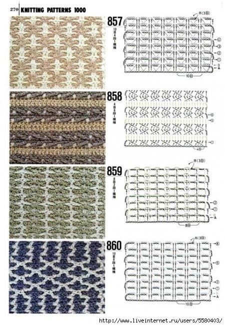 Вязания шарфа в клетку
